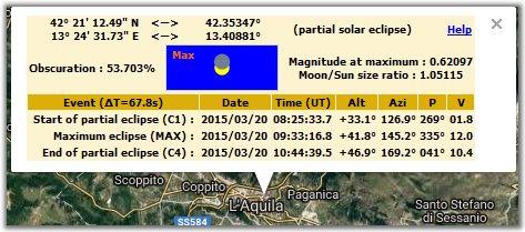 Solar Eclipse data